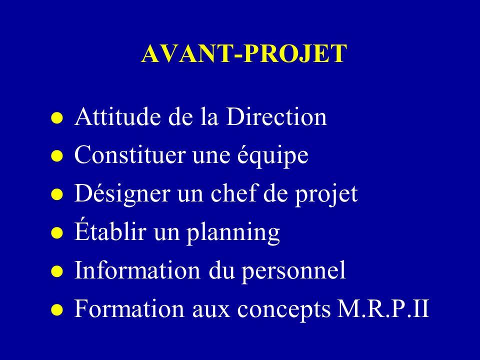 AVANT-PROJET l Attitude de la Direction l Constituer une équipe l Désigner un chef de projet l Établir un planning l Information du personnel l Format