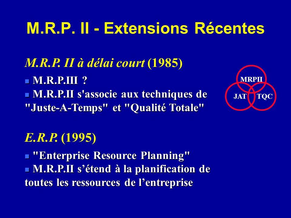 MRPII TQCJAT M.R.P. II à délai court (1985) n M.R.P.III ? n M.R.P.II s'associe aux techniques de