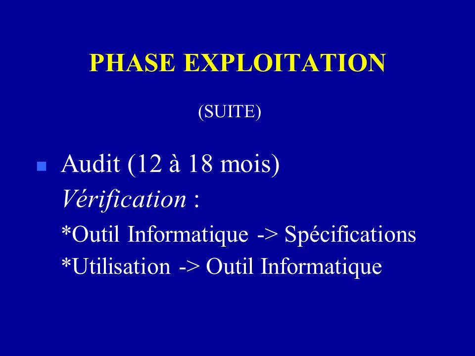 PHASE EXPLOITATION n Audit (12 à 18 mois) Vérification : *Outil Informatique -> Spécifications *Utilisation -> Outil Informatique (SUITE)
