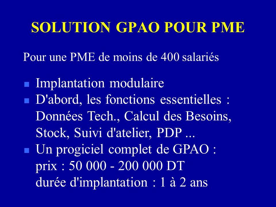 SOLUTION GPAO POUR PME n Implantation modulaire n D'abord, les fonctions essentielles : Données Tech., Calcul des Besoins, Stock, Suivi d'atelier, PDP