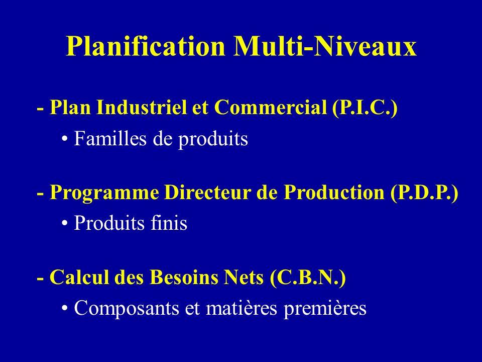 Planification Multi-Niveaux - Plan Industriel et Commercial (P.I.C.) Familles de produits - Programme Directeur de Production (P.D.P.) Produits finis