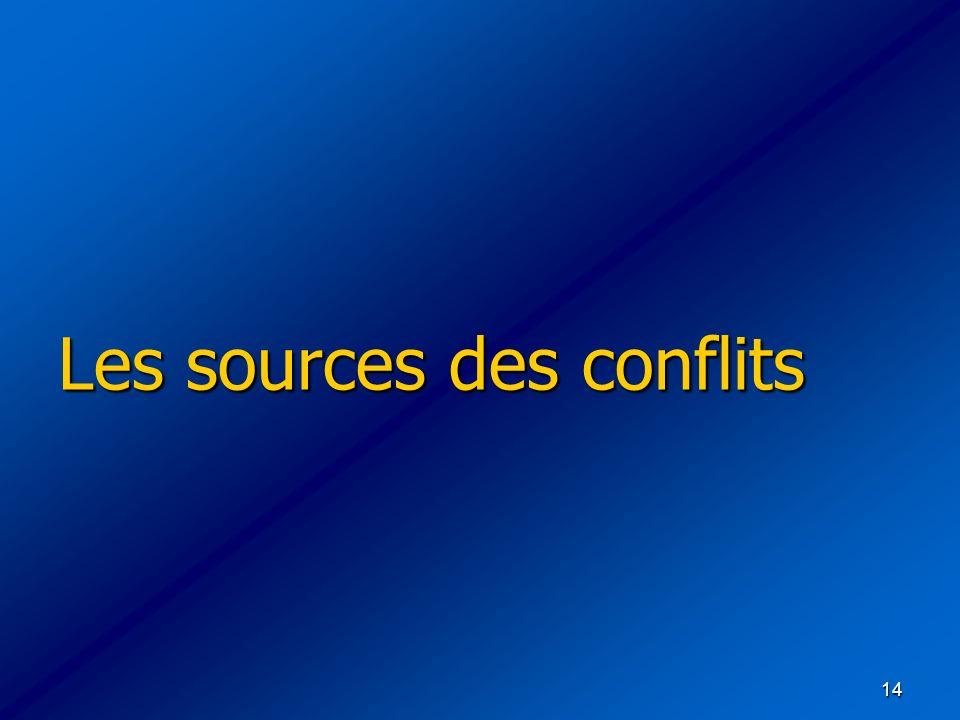 14 Les sources des conflits