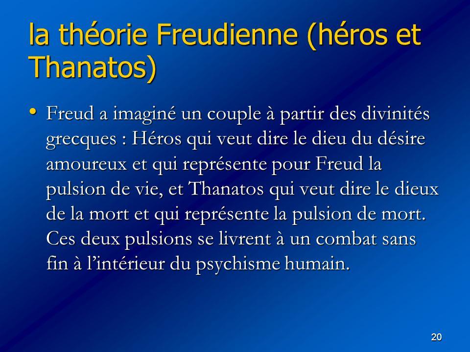 20 la théorie Freudienne (héros et Thanatos) Freud a imaginé un couple à partir des divinités grecques : Héros qui veut dire le dieu du désire amoureu