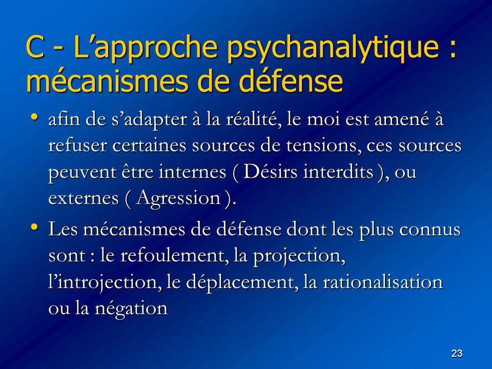 23 C - Lapproche psychanalytique : mécanismes de défense afin de sadapter à la réalité, le moi est amené à refuser certaines sources de tensions, ces