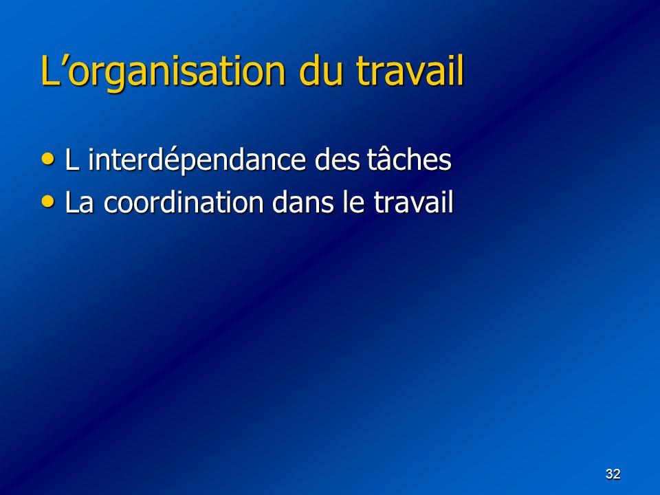 32 Lorganisation du travail Lorganisation du travail L interdépendance des tâches L interdépendance des tâches La coordination dans le travail La coor