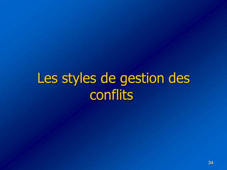 34 Les styles de gestion des conflits Les styles de gestion des conflits