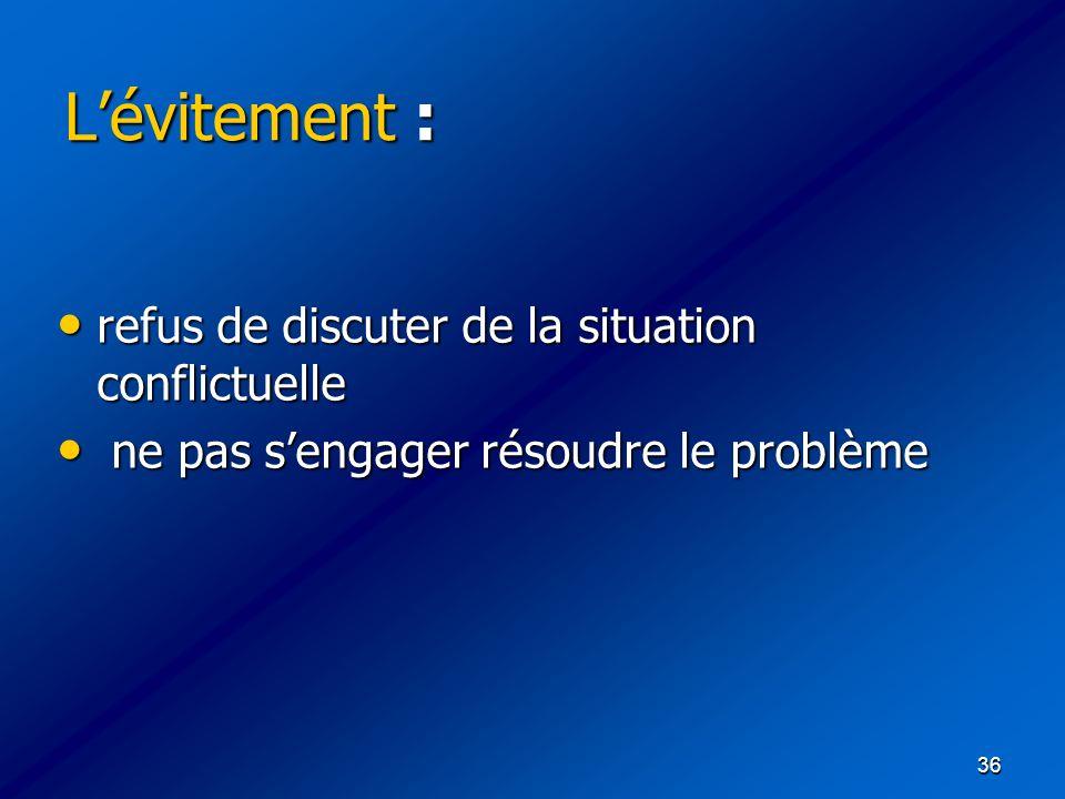 36 Lévitement : refus de discuter de la situation conflictuelle refus de discuter de la situation conflictuelle ne pas sengager résoudre le problème n