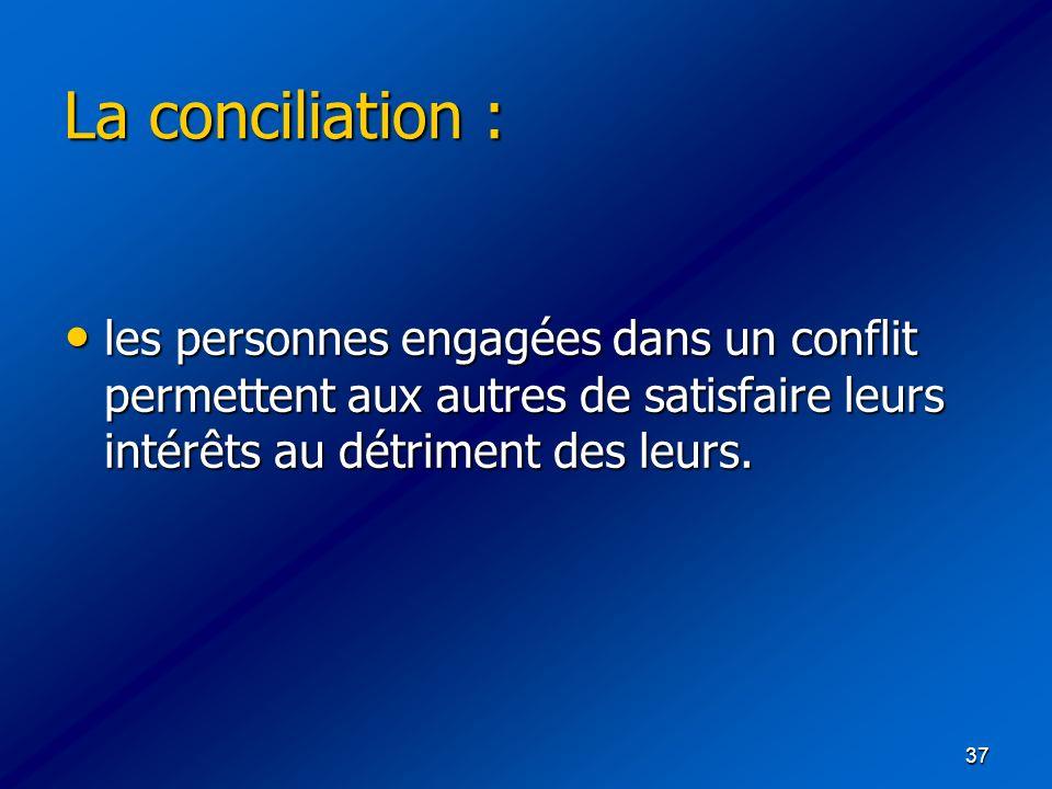 37 La conciliation : les personnes engagées dans un conflit permettent aux autres de satisfaire leurs intérêts au détriment des leurs. les personnes e