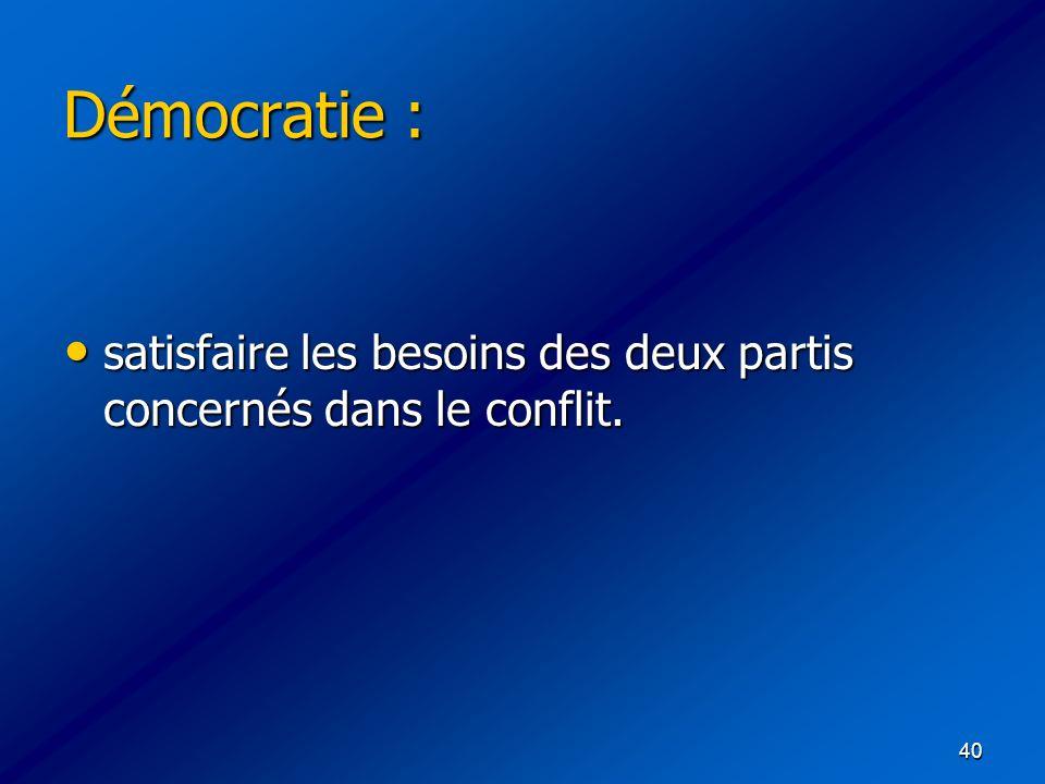40 Démocratie : satisfaire les besoins des deux partis concernés dans le conflit. satisfaire les besoins des deux partis concernés dans le conflit.