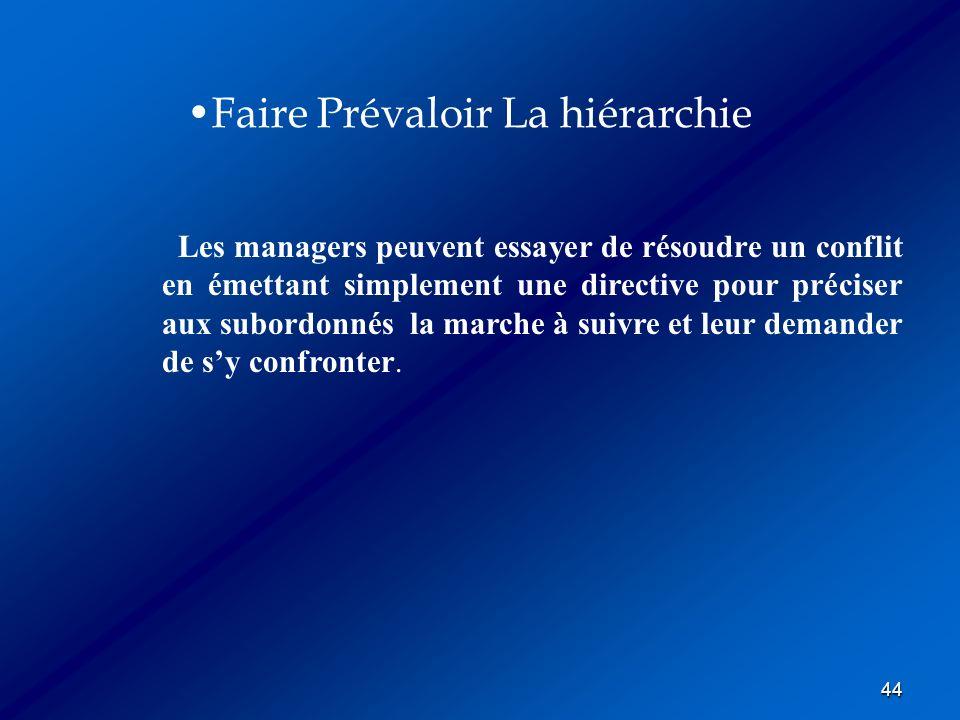 44 Faire Prévaloir La hiérarchie Les managers peuvent essayer de résoudre un conflit en émettant simplement une directive pour préciser aux subordonné