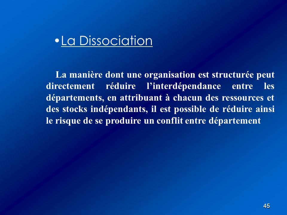 45 La Dissociation La manière dont une organisation est structurée peut directement réduire linterdépendance entre les départements, en attribuant à c