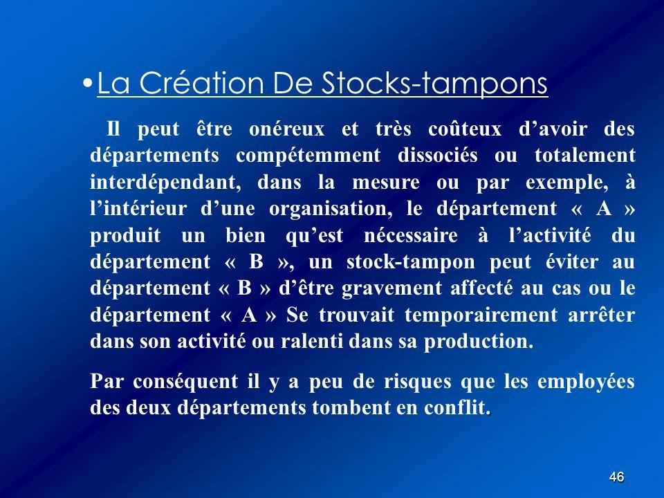 46 La Création De Stocks-tampons Il peut être onéreux et très coûteux davoir des départements compétemment dissociés ou totalement interdépendant, dan