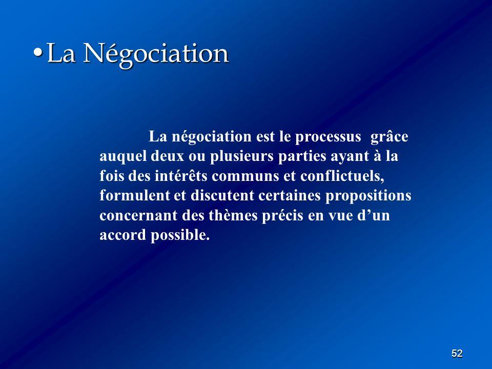 52 La NégociationLa Négociation La négociation est le processus grâce auquel deux ou plusieurs parties ayant à la fois des intérêts communs et conflic