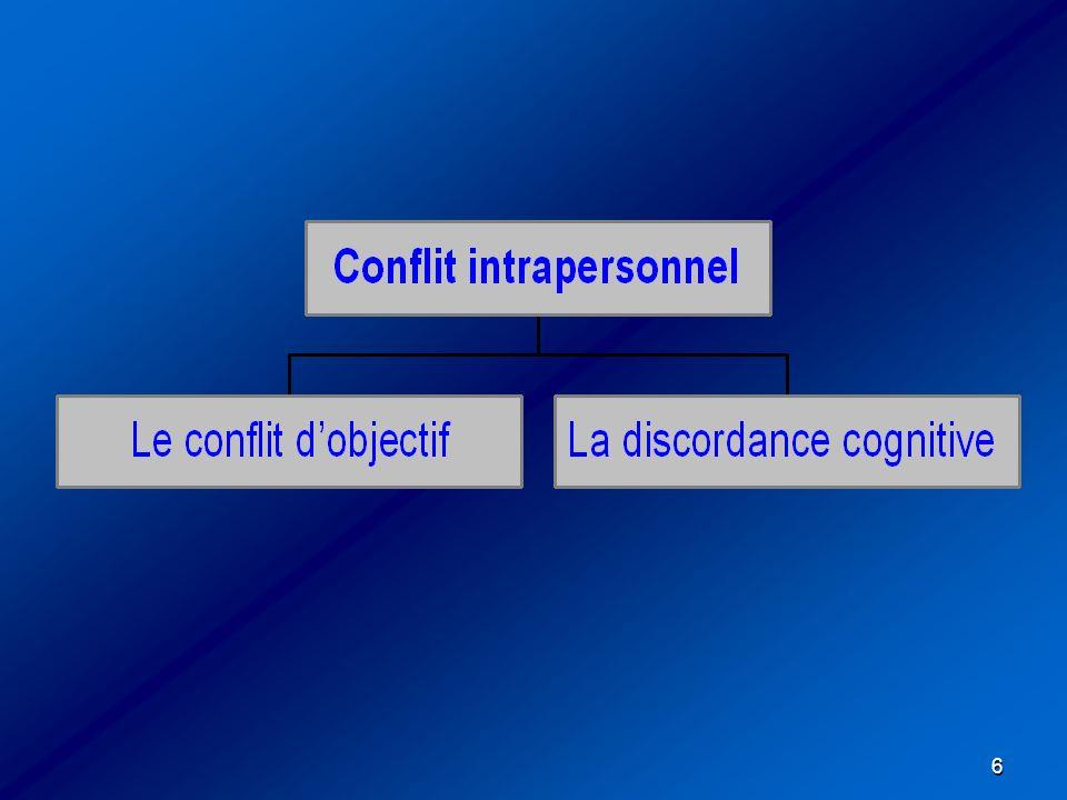 37 La conciliation : les personnes engagées dans un conflit permettent aux autres de satisfaire leurs intérêts au détriment des leurs.