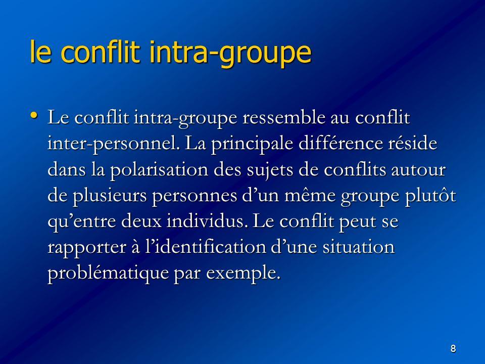 9 Le conflit intergroupe Le conflit intergroupe On parle de conflit intergroupe lorsquun groupe ne partage pas les mêmes valeurs ou les mêmes points de vue avec un autre.