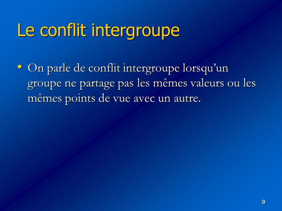 9 Le conflit intergroupe Le conflit intergroupe On parle de conflit intergroupe lorsquun groupe ne partage pas les mêmes valeurs ou les mêmes points d