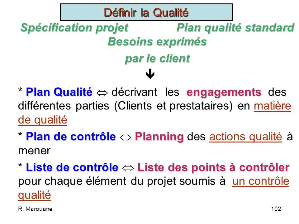 R. Marouane101 Le Manuel Qualité: recense les dispositions générales prises par lentreprise pour assurer la qualité de ses prestations. Le Plan Qualit