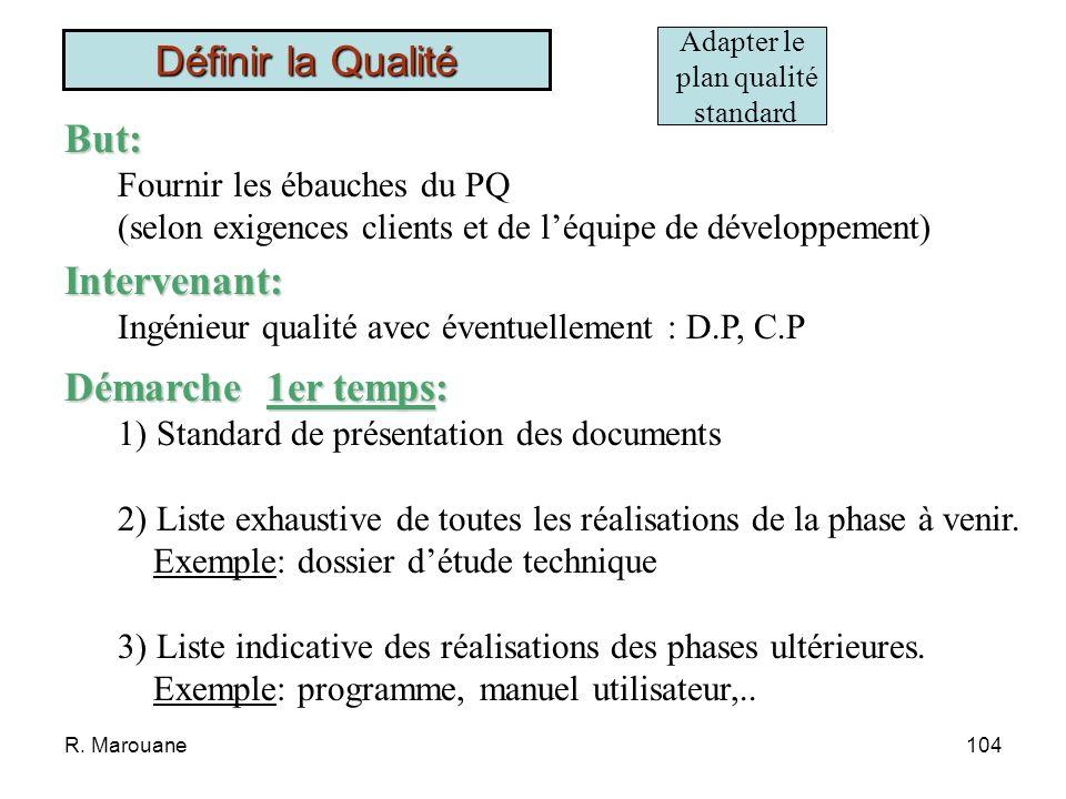 R. Marouane103 Adapter le plan qualité standard Plan Qualité Valider ébauches Valider le PQ Rédiger le PQ DP CP clientéquipes IQ Besoins Spécification
