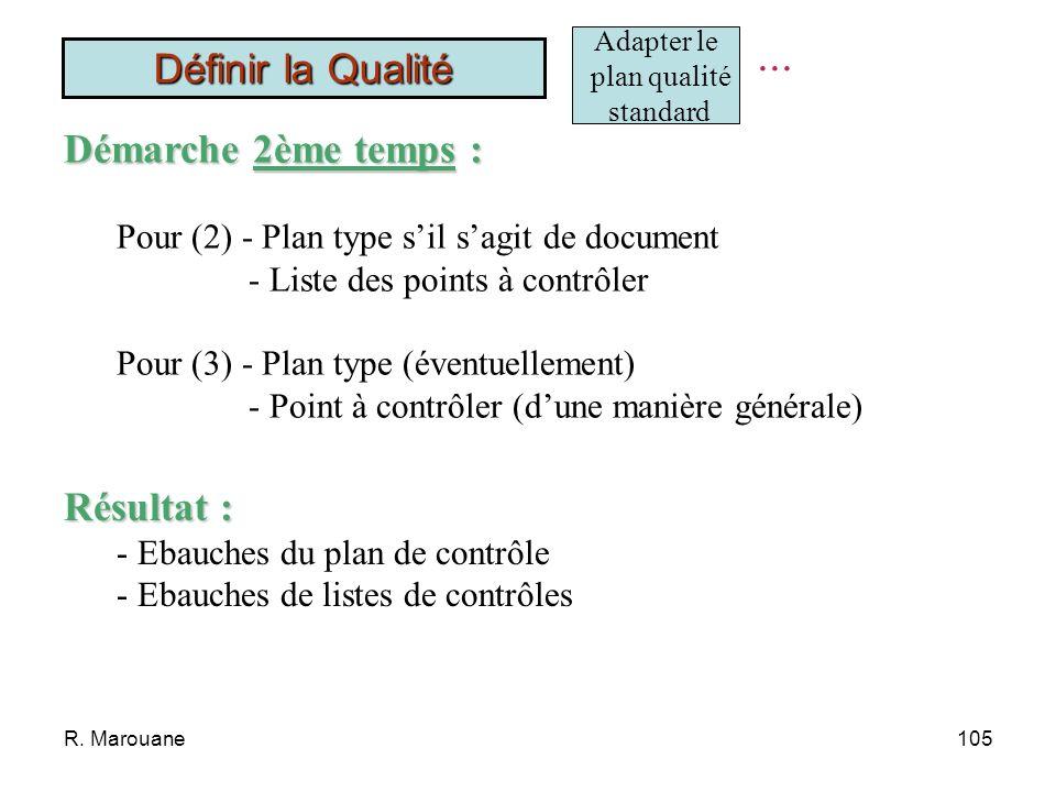 R. Marouane104 Adapter le plan qualité standard But: Fournir les ébauches du PQ (selon exigences clients et de léquipe de développement) Intervenant: