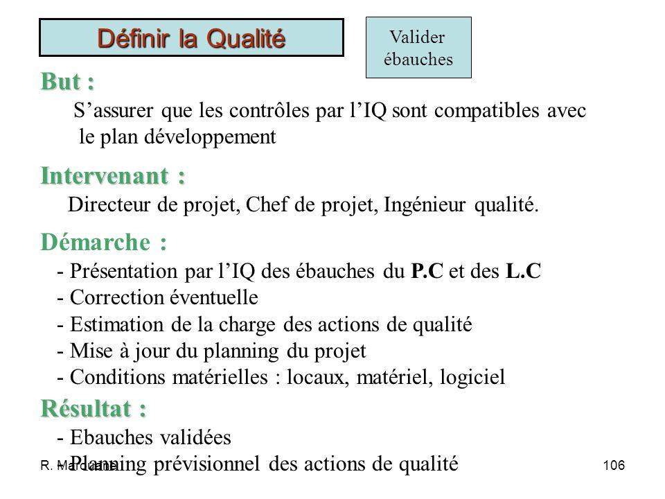 R. Marouane105 Adapter le plan qualité standard Démarche 2ème temps : Pour (2) - Plan type sil sagit de document - Liste des points à contrôler Pour (
