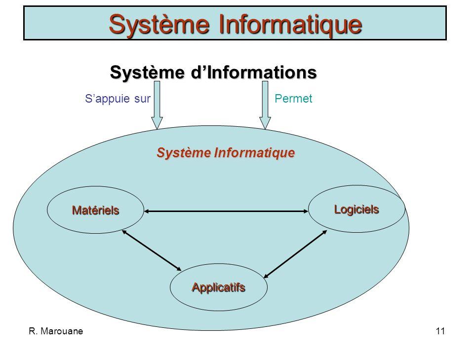 R. Marouane10 Système dInformation: Ensemble organisé de ressources: matériel, logiciel, personnel, données, procédures… permettant dacquérir, de trai