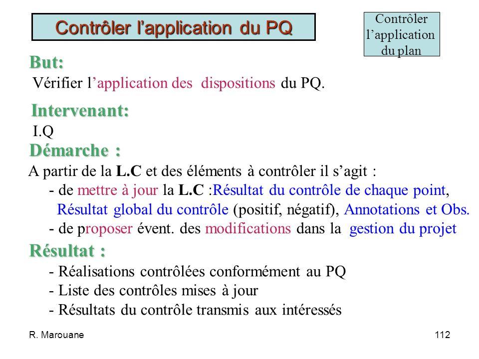 R. Marouane111 Préparer le contrôle But - Mettre les éléments à contrôler à la disposition de lIQ Intervenant: - Bibliothécaire Démarche: - Sassurer d