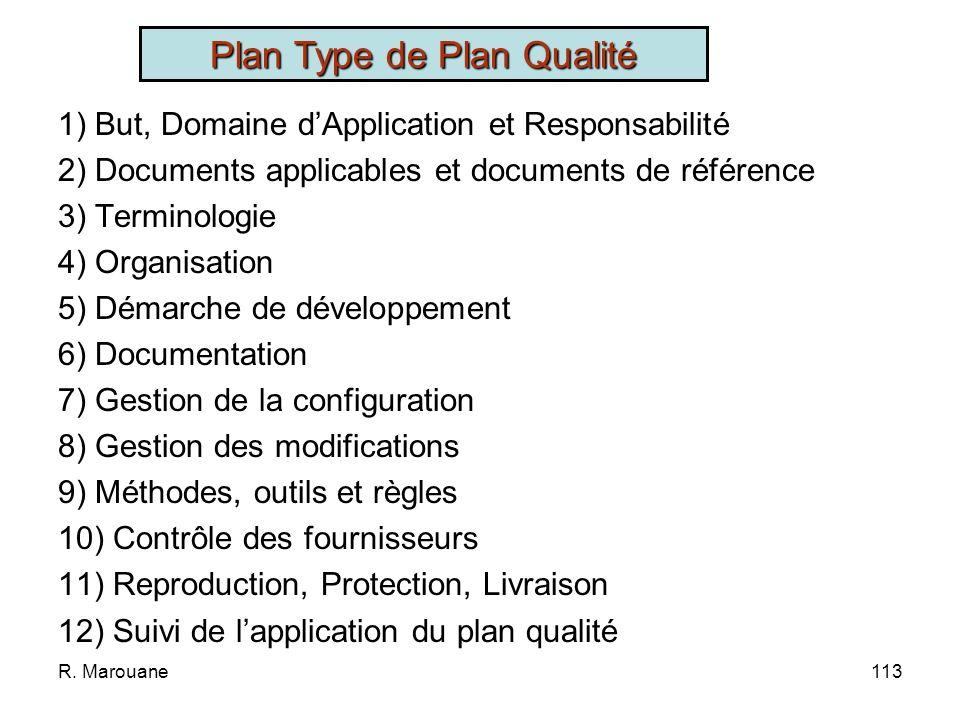 R. Marouane112 Contrôler lapplication du plan But: Vérifier lapplication des dispositions du PQ. Intervenant: I.Q Démarche : A partir de la L.C et des