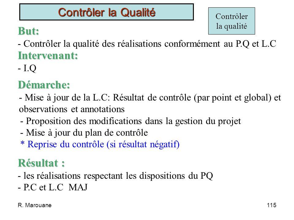 R. Marouane114 Préparer le contrôle But : - Mettre les éléments à contrôler à la disposition de lIQ Intervenant : - Bibliothécaire Démarche : - Sassur