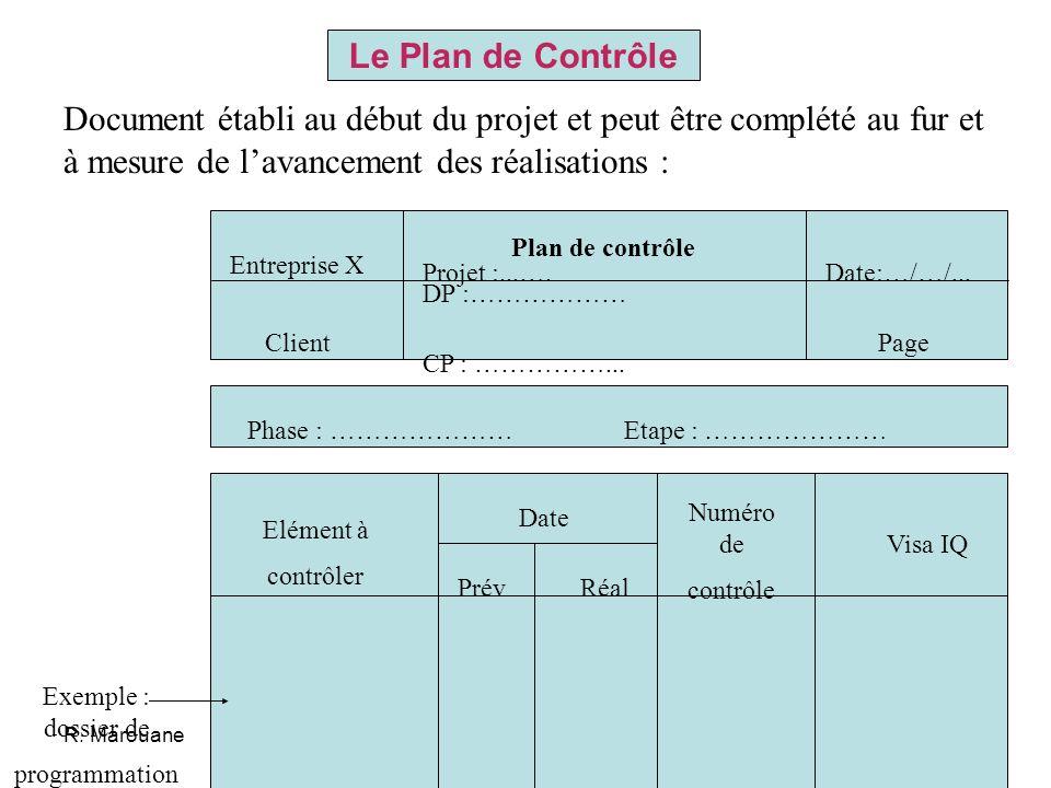R. Marouane115 Démarche: - Mise à jour de la L.C: Résultat de contrôle (par point et global) et observations et annotations - Proposition des modifica
