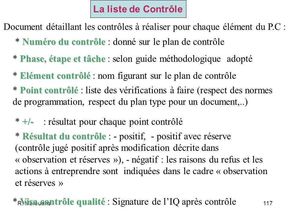 R. Marouane116 PrévRéal Date Numéro de contrôle Visa IQ Elément à contrôler Exemple : dossier de programmation Phase : …………………Etape : ………………… Plan de