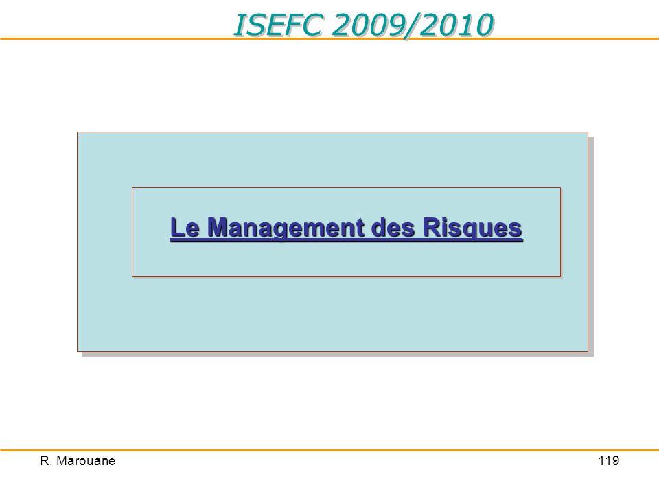 R. Marouane118 - + Point contrôlé Phase : ………………… Etape : ………………… Liste de contrôle Date Page Entreprise X Client DP :……………... CP : ……………... Projet :…