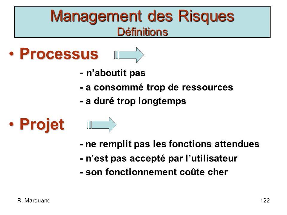R. Marouane121 Risque dans le développement des systèmes dinformations Cest la possibilité quun projet ne sexécute pas conformément aux prévisions: de