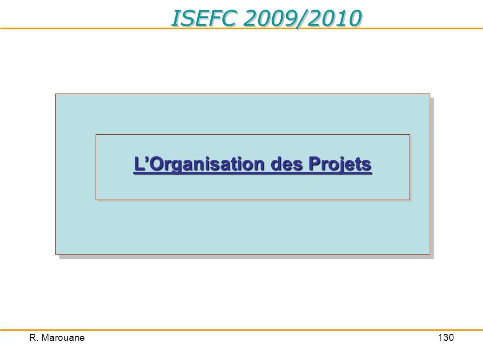 R. Marouane129 Management des Risques Approche par le Profil des Risques Nature des Risques Degré du Risque pour le Projet 0 1 2 3 4 0 1 2 3 4 Taille