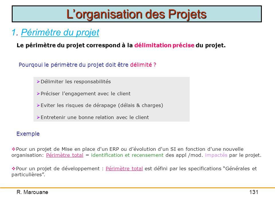R. Marouane130 LOrganisation des Projets LOrganisation des Projets ISEFC 2009/2010
