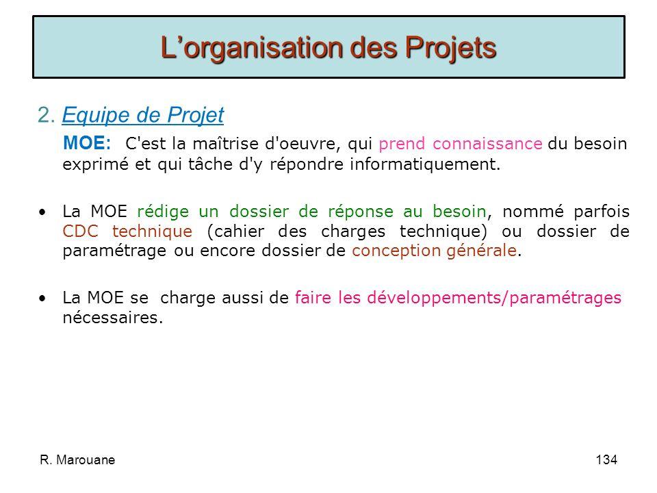 2. Equipe de Projet La réussite dun projet passe par une organisation rigoureuse et efficace de léquipe projet. ACTEURS DE LEQUIPE PROJET SI MOA: C'es