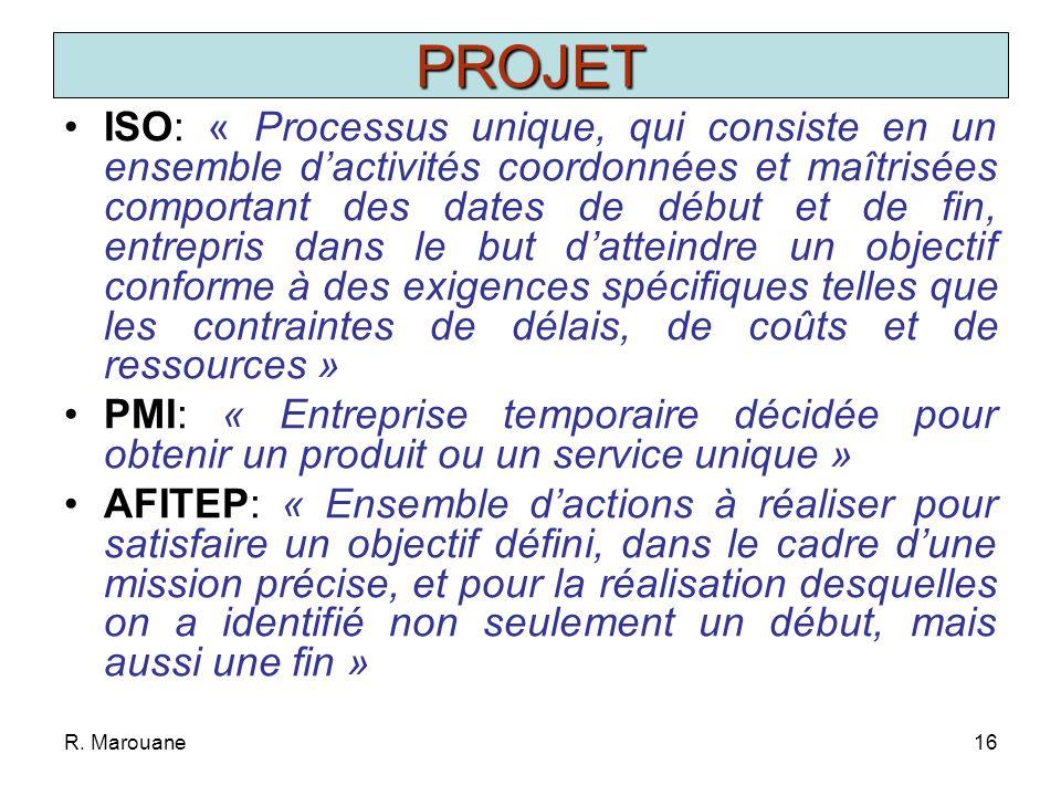 R. Marouane15 PROJET Projet nécessite 3 composantes: Objectif Moyens Délai Objectif DélaiMoyens Projet est la situation contrainte par les 3 sommets d