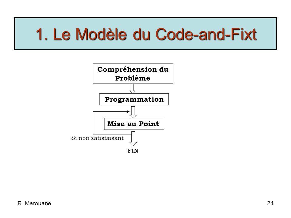 R. Marouane23 Le modèle du code-and-fix Le modèle de la transformation automatique Le modèle de la cascade Le modèle en V Le modèle en W Le modèle de