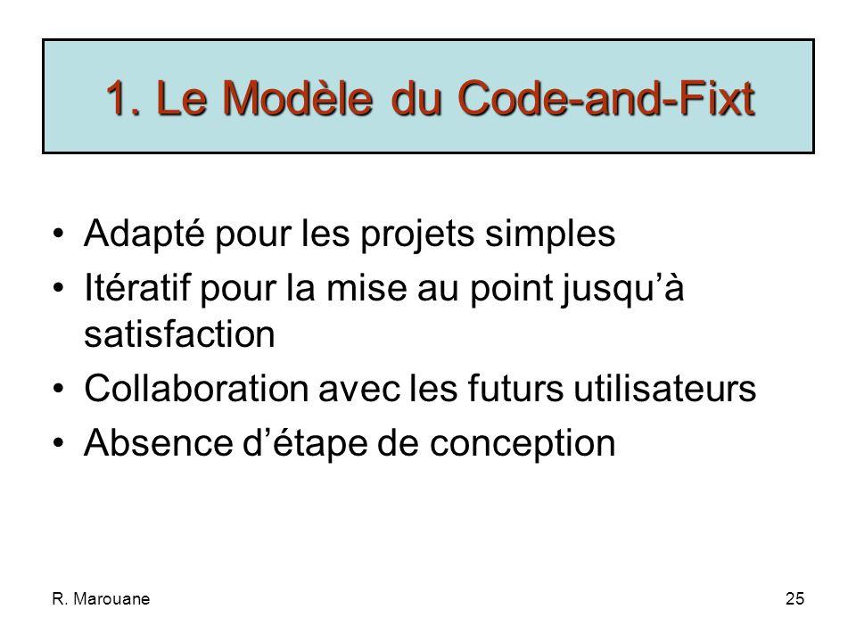 R. Marouane24 Compréhension du Problème Programmation Mise au Point Si non satisfaisant FIN 1. Le Modèle du Code-and-Fixt
