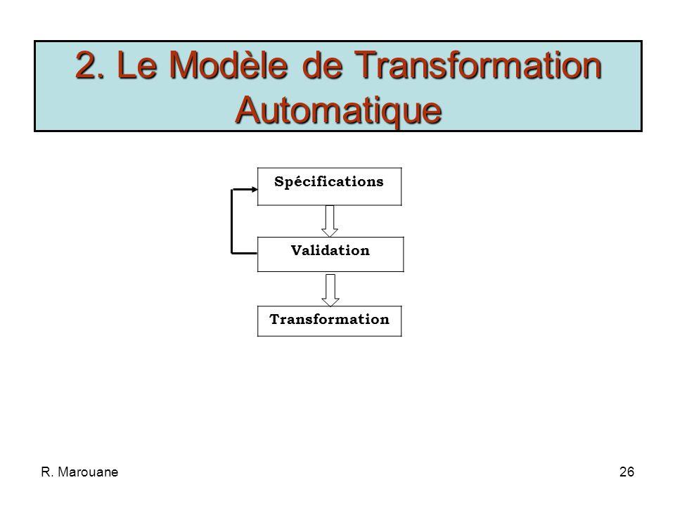 R. Marouane25 Adapté pour les projets simples Itératif pour la mise au point jusquà satisfaction Collaboration avec les futurs utilisateurs Absence dé