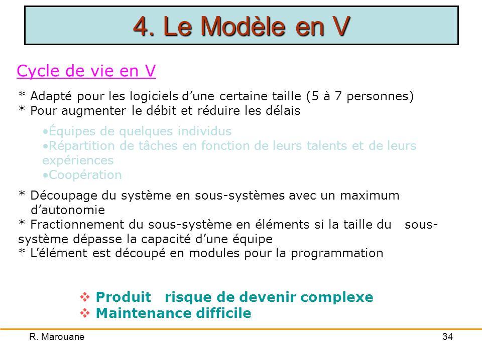 R. Marouane33 Scénarii de tests du système * Analyse : Fractionnement (résultat de la conception) * Synthèse : Assemblage (résultat de lintégration) S