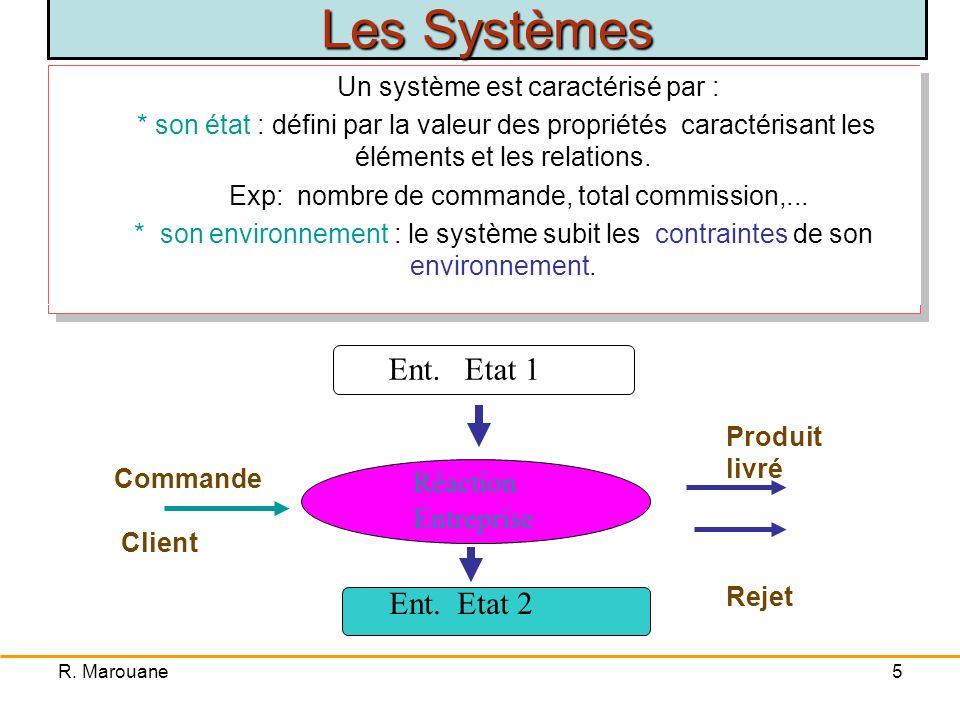 R. Marouane4 Un système est un tout constitué d'ELEMENTS unis par des RELATIONS, les éléments et les relations étant munis de PROPRIETES Un système es