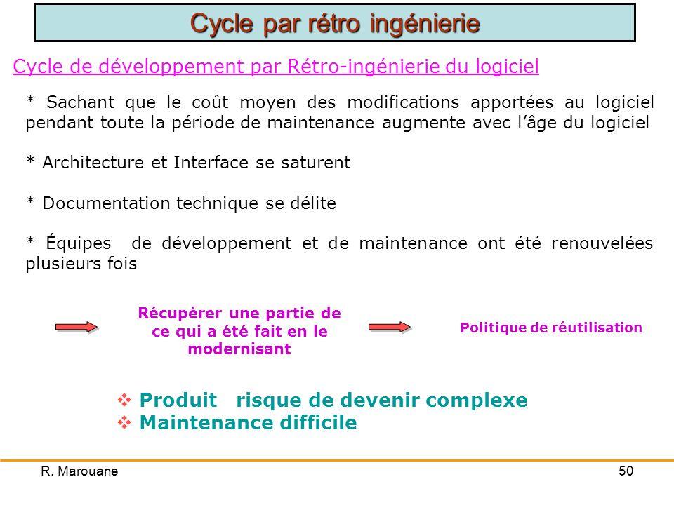 R. Marouane49 Évaluation des Éléments en stock Éléments à remplacer ou nouveaux Éléments à retraiter Retraitement manuel Retraitement automatique Cycl