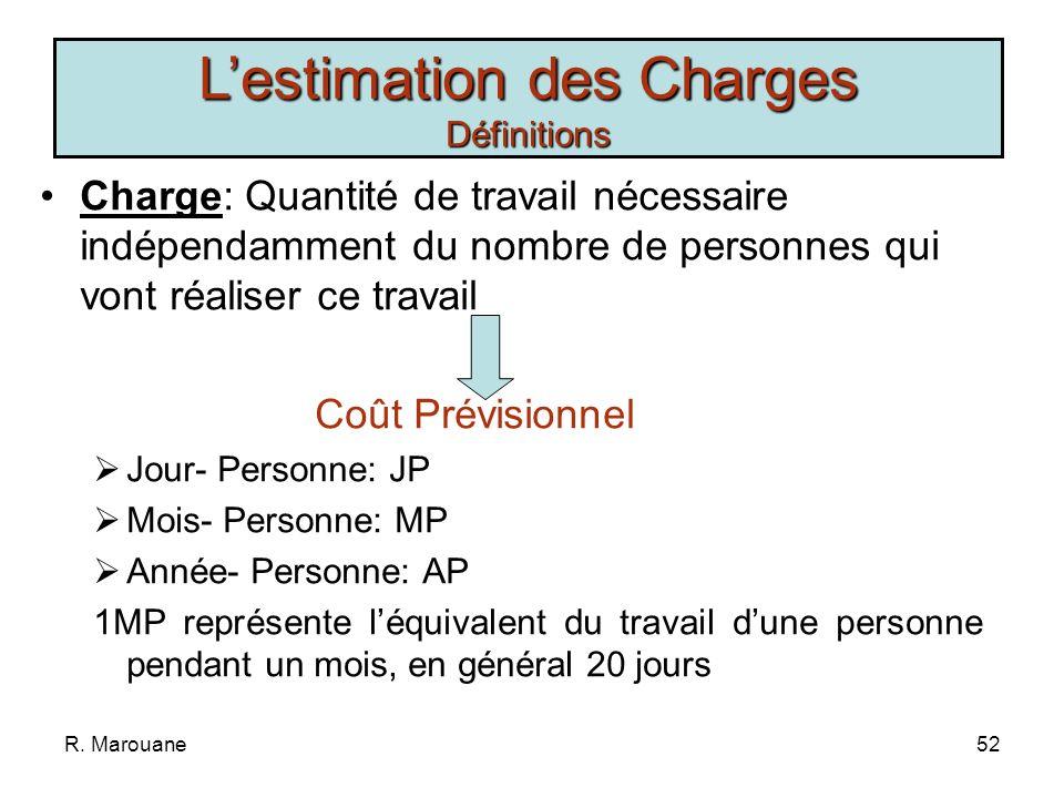 R. Marouane51 LEstimation des Charges ISEFC 2009/2010
