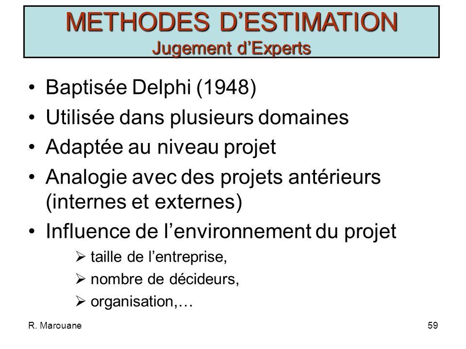 R. Marouane58 METHODES DESTIMATION Les Modèles Dénombrement des Unités doeuvres Application des Poids Standards Application des Facteurs Correcteurs C