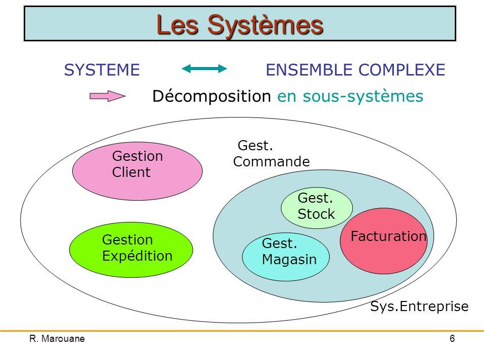 R. Marouane5 Un système est caractérisé par : * son état : défini par la valeur des propriétés caractérisant les éléments et les relations. Exp: nombr