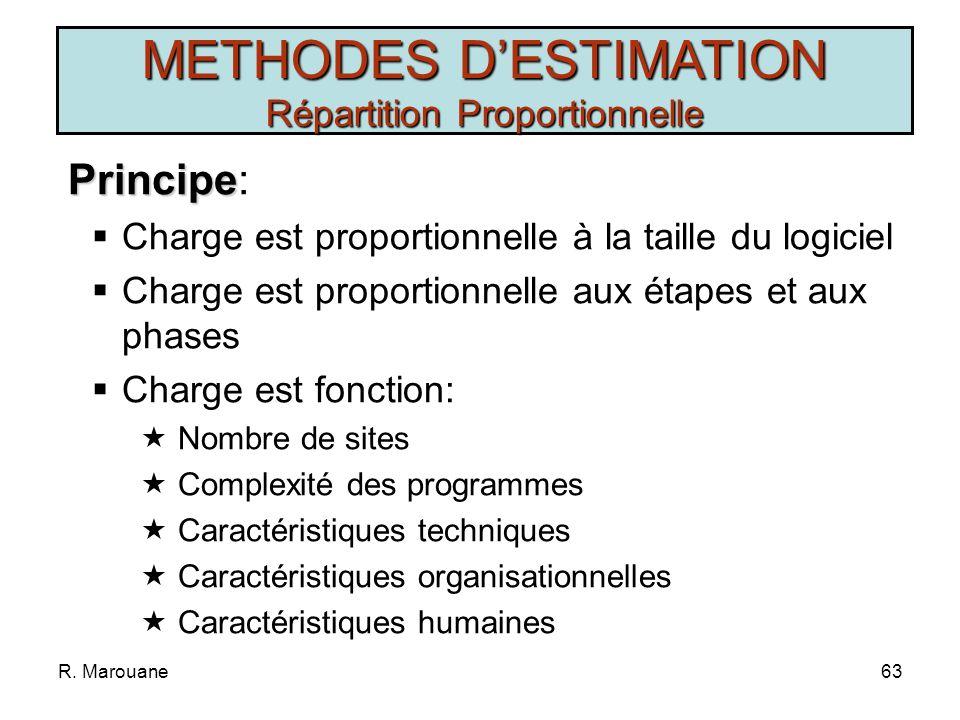 R. Marouane62 METHODES DESTIMATION Répartition Proportionnelle Approches Approche descendant Approche descendant Estimation de la charge globale Estim