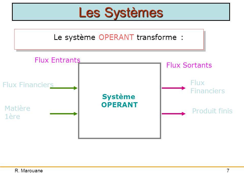 R. Marouane6 SYSTEME ENSEMBLE COMPLEXE Décomposition en sous-systèmes Gestion Client Gestion Expédition Gest. Commande Sys.Entreprise Gest. Stock Gest