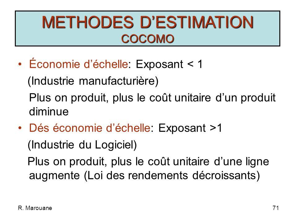 R. Marouane70 METHODES DESTIMATION COCOMO Type de Projet Charge en MP Délai en M SimpleCharge=2,4(KISL) 1,05 D=2,5(Charge) 0,38 MoyenCharge=3(KISL) 1,