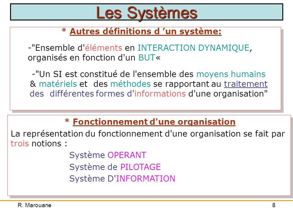 R.Marouane68 METHODES DESTIMATION COCOMO COnstructive COst MOdel: B.