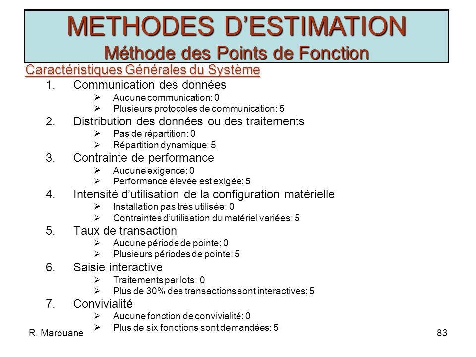 R. Marouane82 Complexité et Points de Fonctions Bruts Évaluation de la complexité de chaque composant en utilisation les tableaux (XXIII-XXVII) PF i o